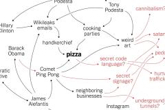 pizzagate-copy-facebookJumbo-v5
